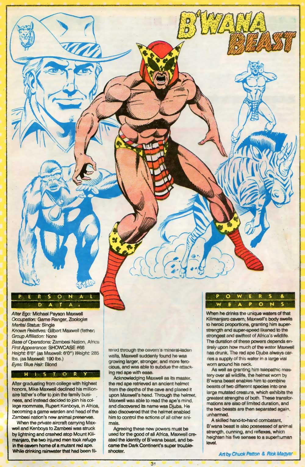 B'wana Beast in Who's Who 1985